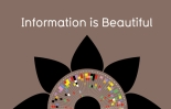 Bild_Information_is_beautiful